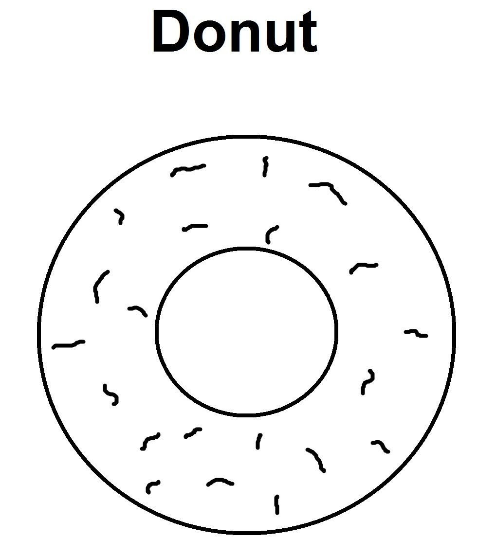 Donut   Donut Coloring Page