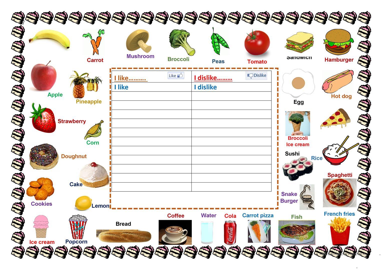 Foods I Like & Dislike Worksheet