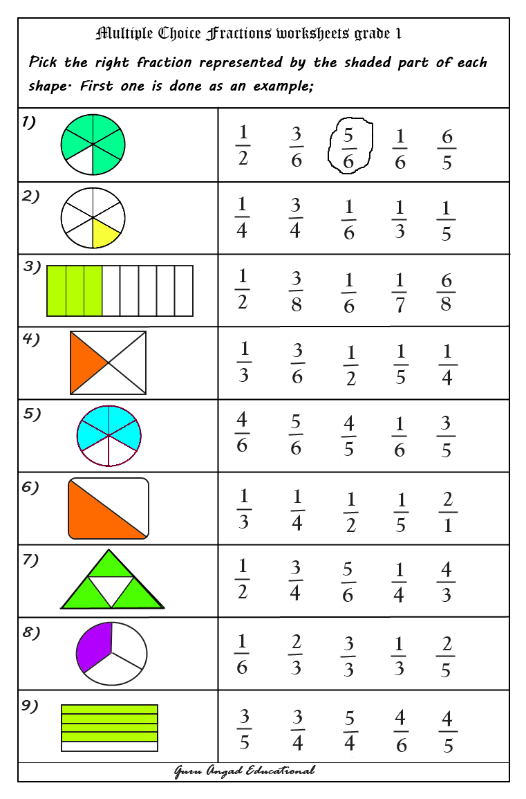 Fraction Worksheets For Grade 1 Worksheets For All