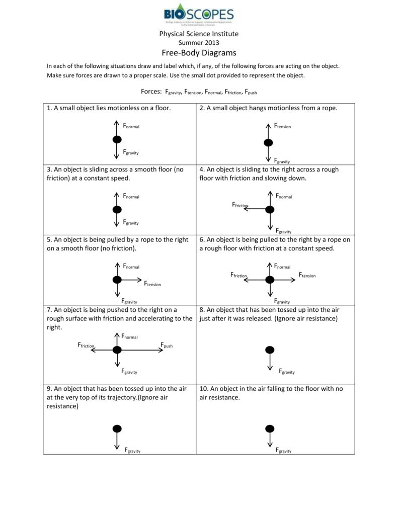 Worksheets 2  Drawing Force Diagrams