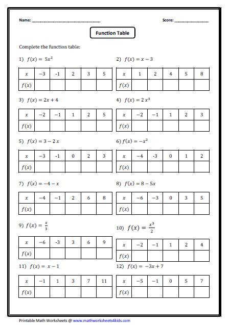 Function Table Worksheets 8th Grade The Best Worksheets Image