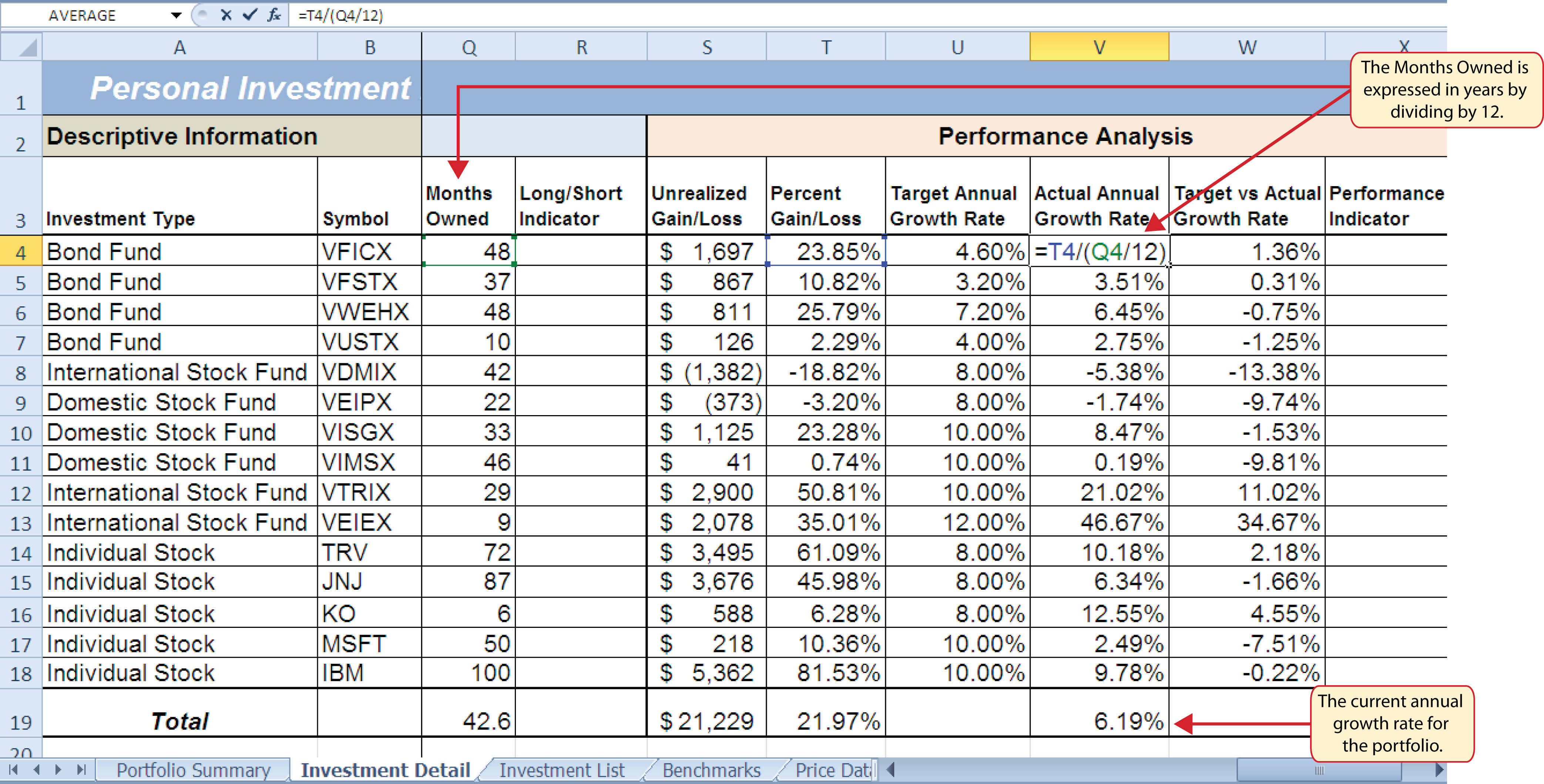 How To Use Microsoft& 174; Excel& 174;