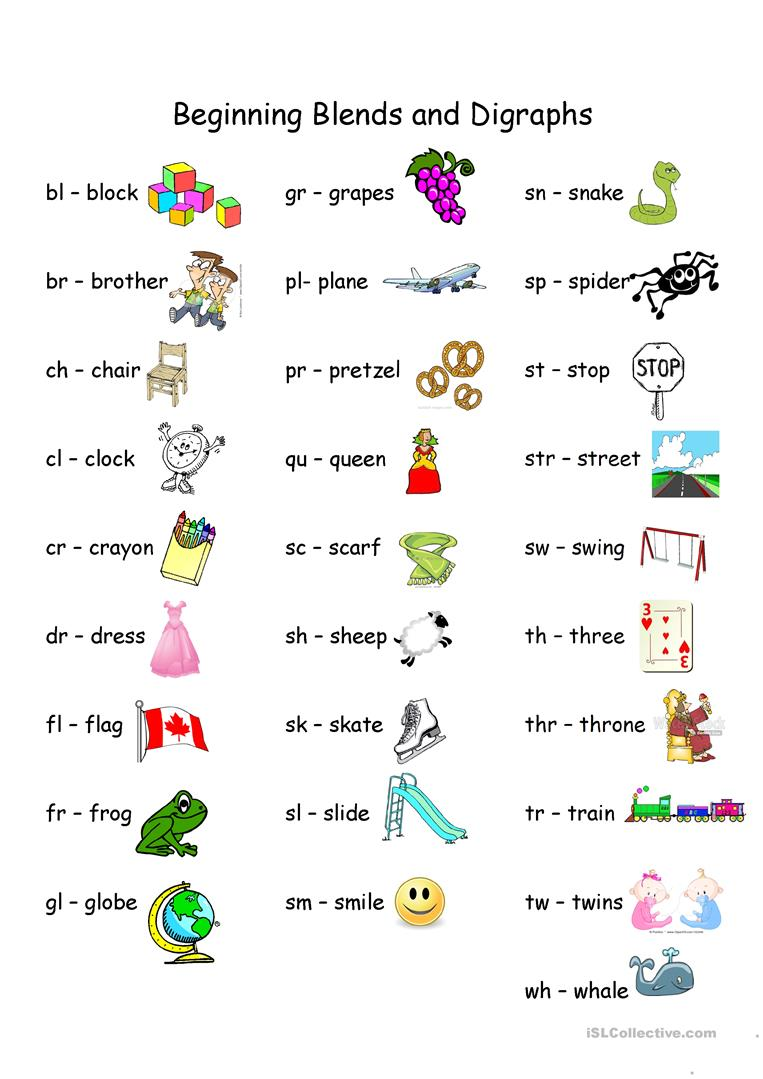 Initial Blends Worksheets Free