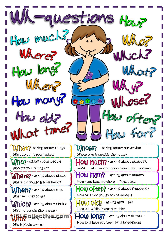 Interesting Beginning English Language Learner Worksheets In