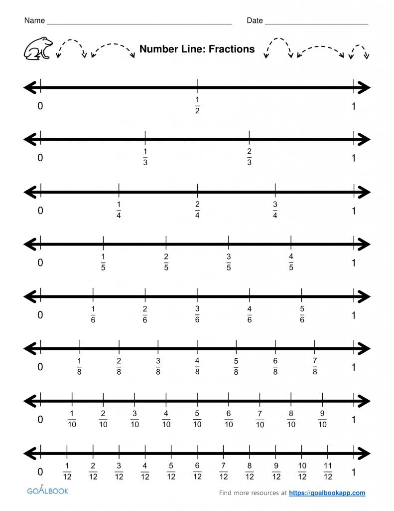 Kindergarten Improper Fractions On A Number Line Worksheet
