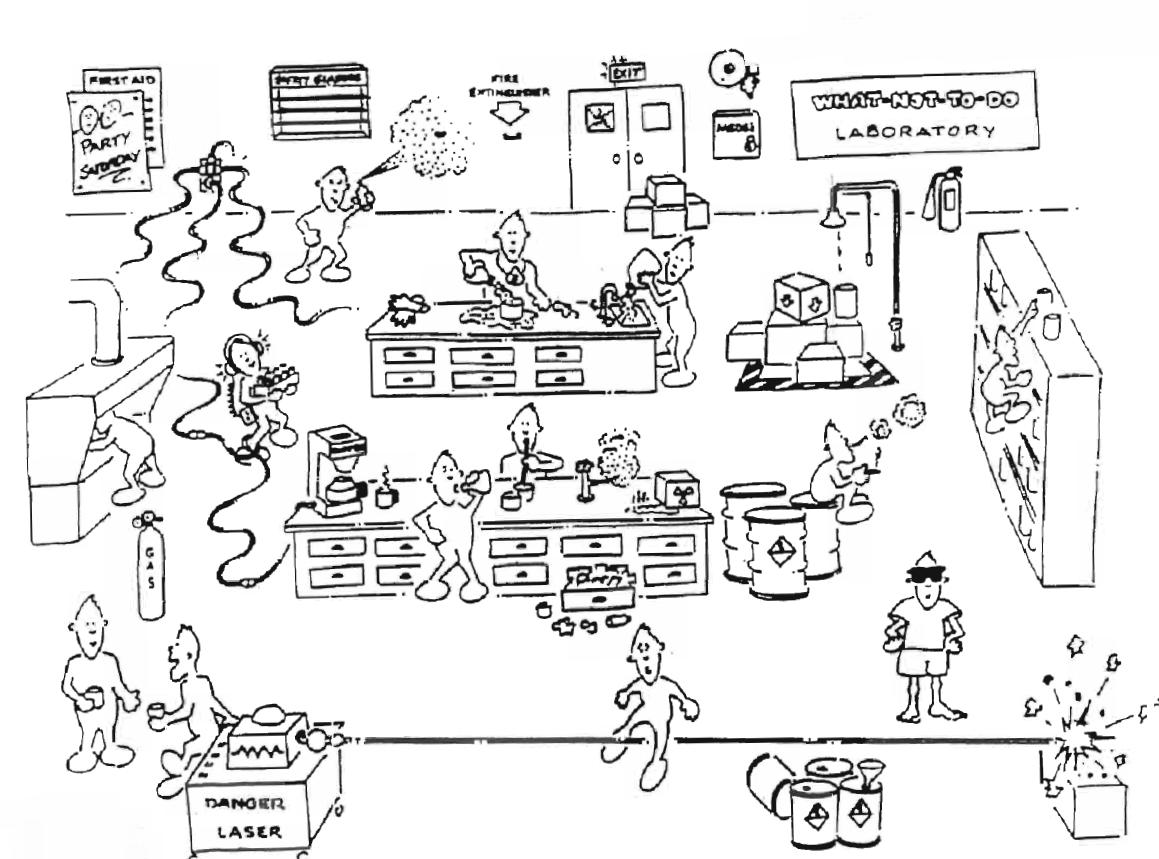 Lab Safety Equipment Worksheet Worksheets For All