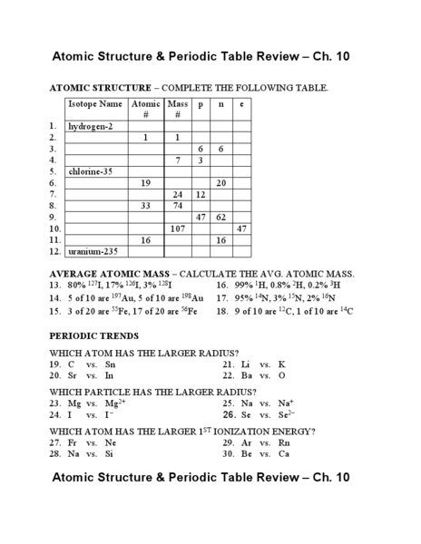 Luxury Atomic Structure And Periodic Table Worksheet Answers L99