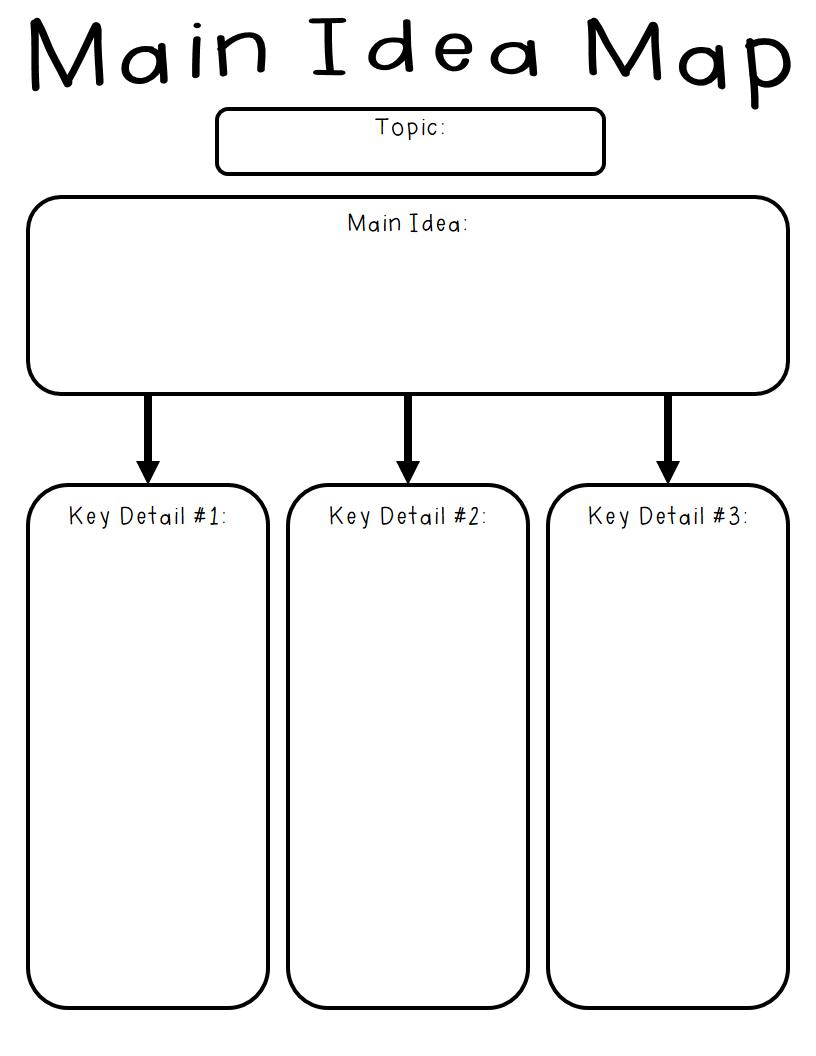 Main Idea Key Details Worksheet Worksheets For All