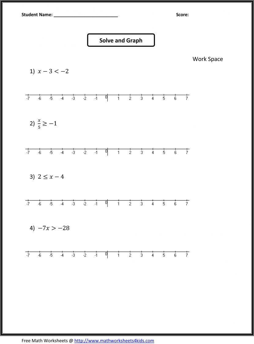 Math Worksheets Property Algebra Exponents Addition Of Equality