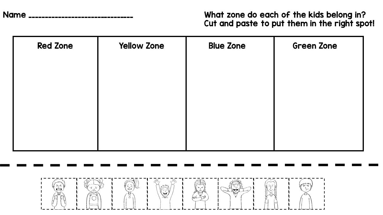 Miss Behavior  Zones Of Regulation