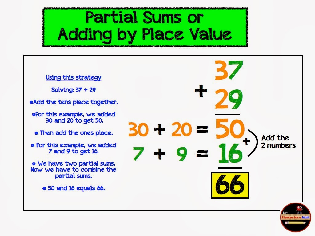 Mr Elementary Math  All About Addition Strategies