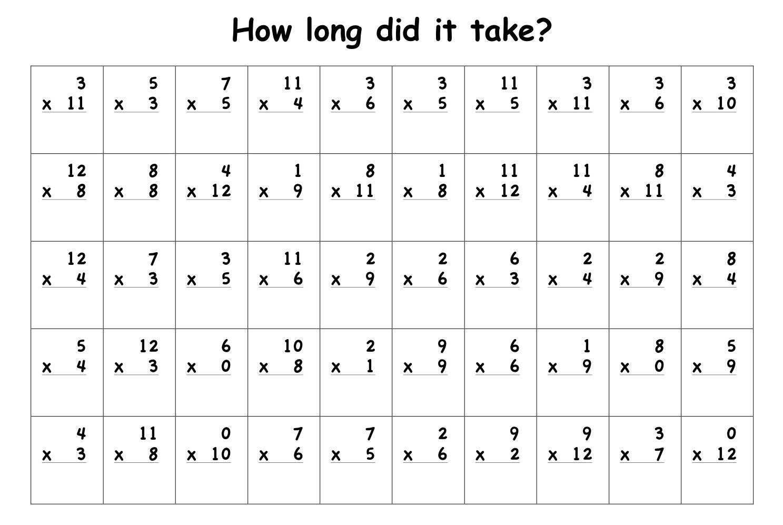 Multiplication Fluency Worksheets Worksheets For All