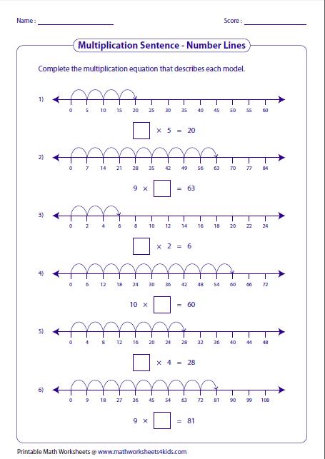Multiplication On A Number Line Worksheets The Best Worksheets