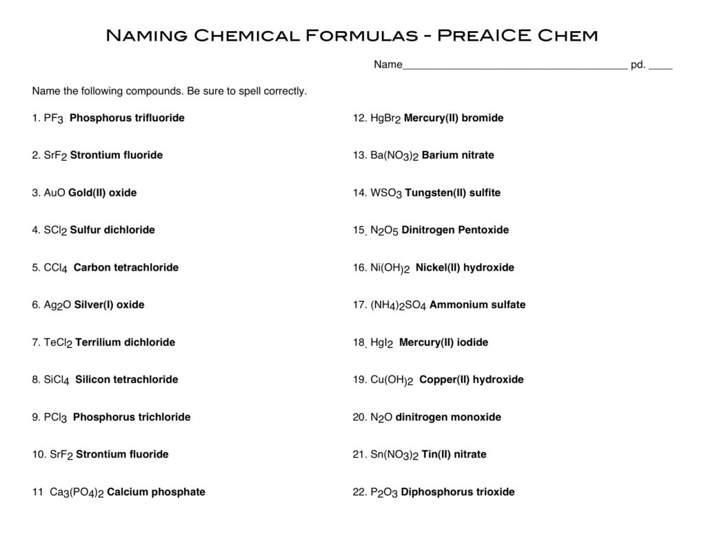 Naming Ionic And Covalent Compounds Worksheet Worksheets For All