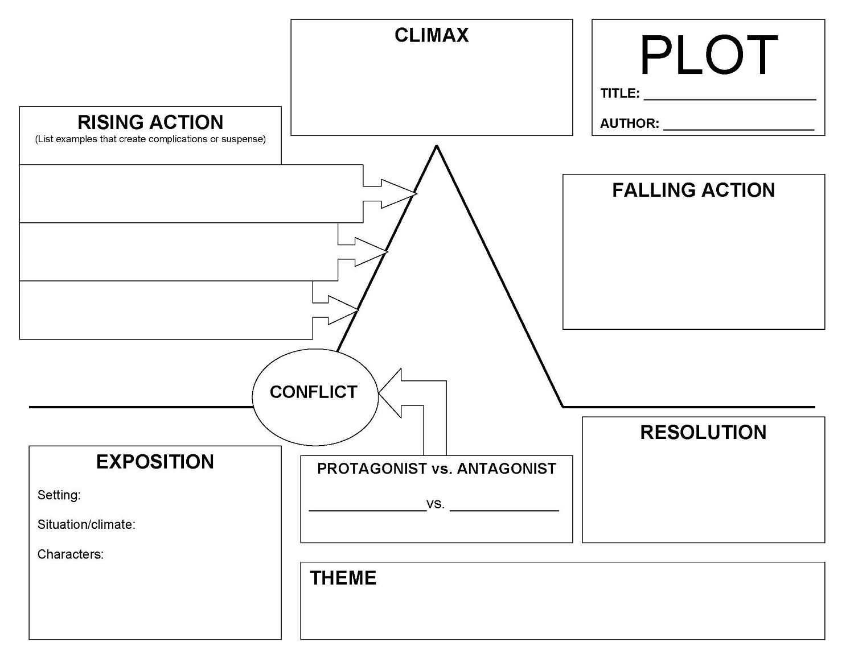 Plot Diagram Worksheets Worksheets For All
