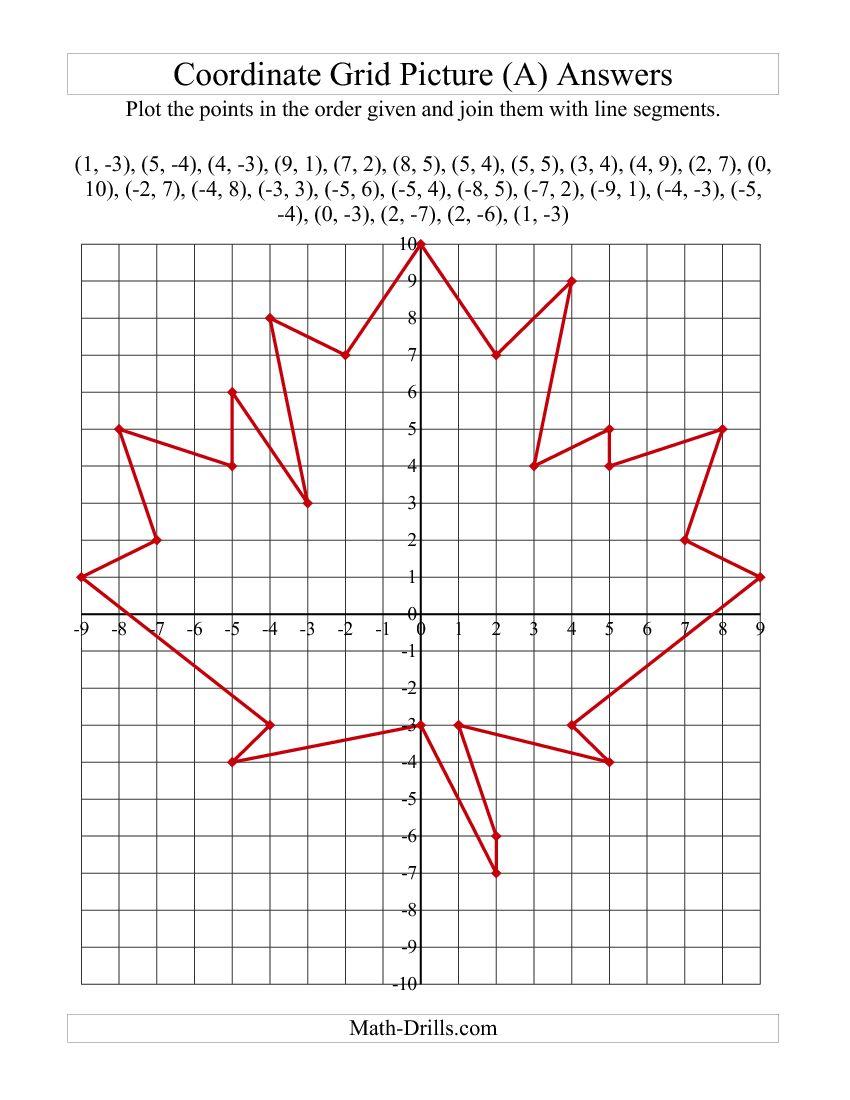 Plotting Coordinate Points Art