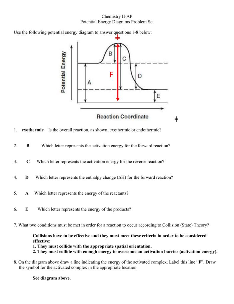 Potential Energy Diagrams Worksheets Samples