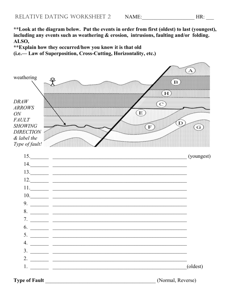 Rock Layers Worksheet Worksheets For All
