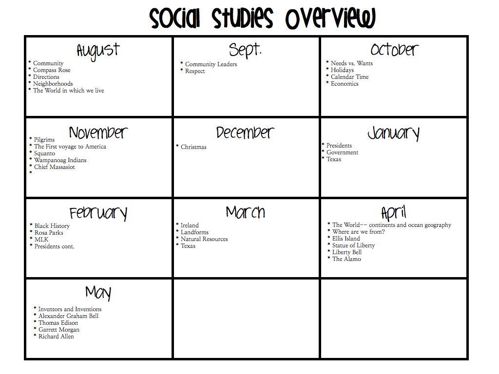 Second Grade Social Studies Worksheets Worksheets For All