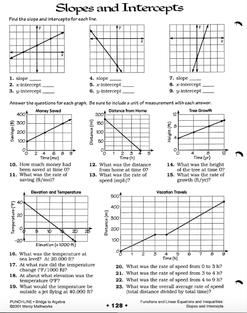 Slopes And Intercepts Worksheet Answers Worksheets For All