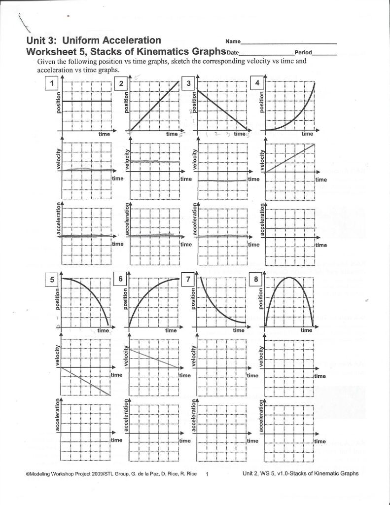 Solved  Given The Following Position Vs Time Graphs, Sketc