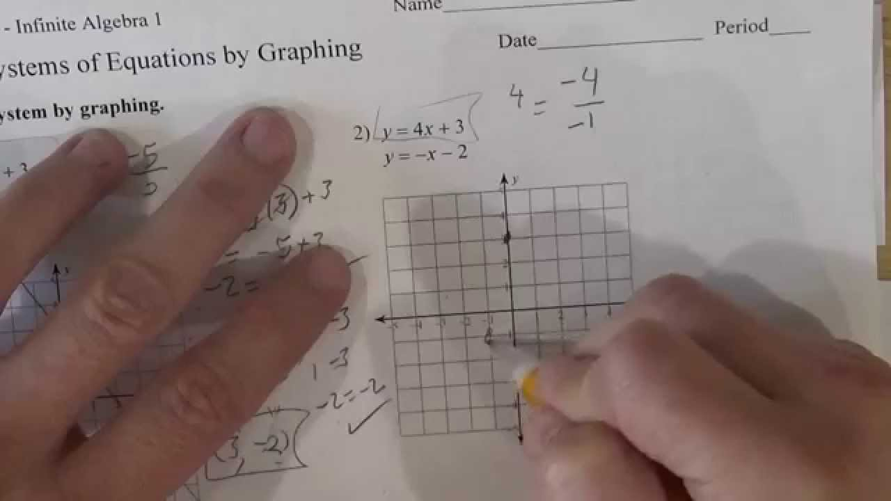 Solving Systems Of Equations By Graphing Kutasoftware Worksheet