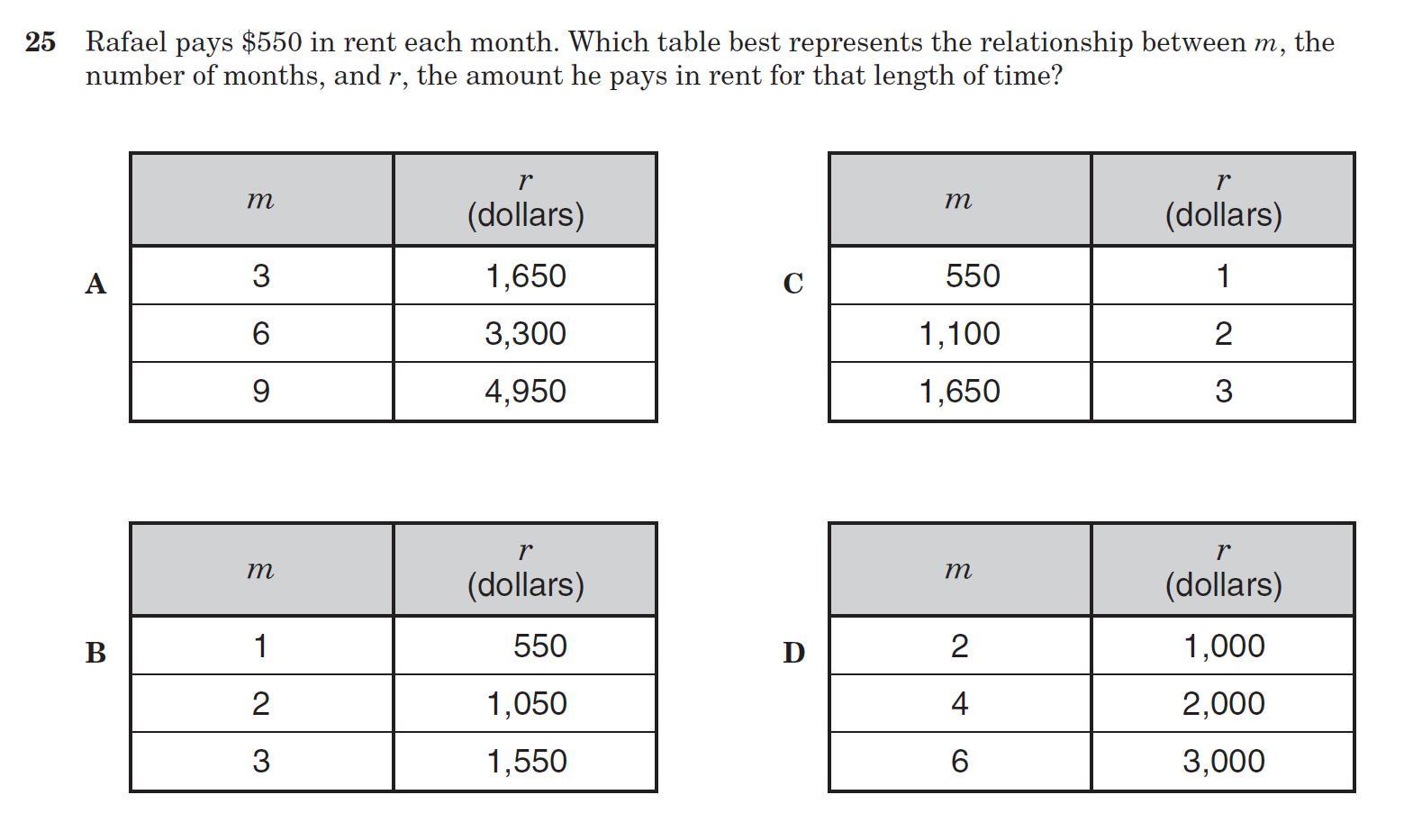 Worksheet  Proportional Relationships Worksheet  Grass Fedjp