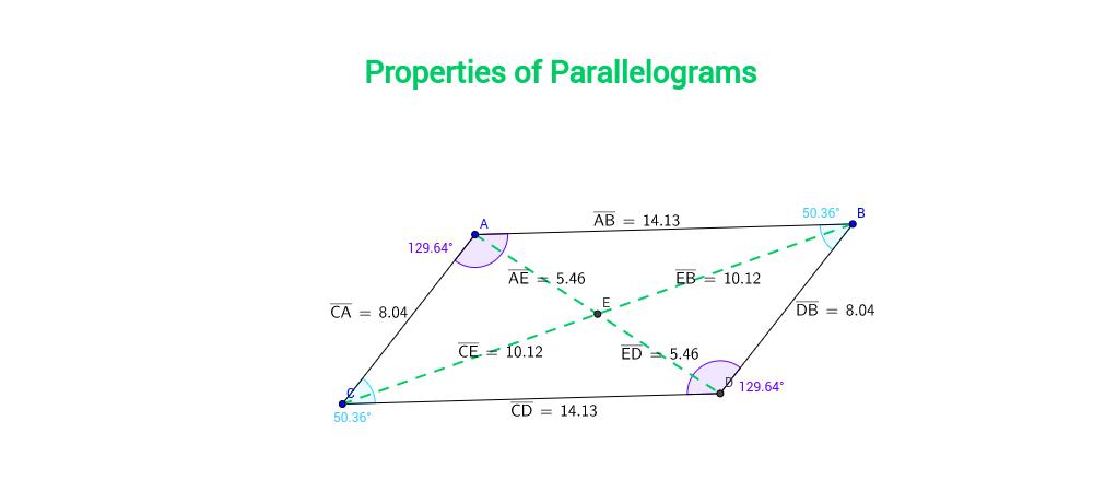 6 2 Properties Of Parallelograms Worksheet