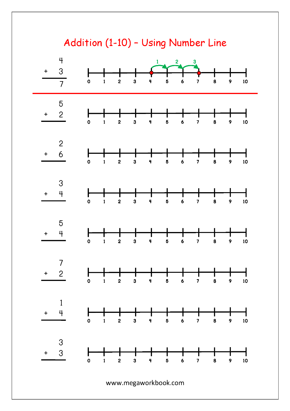 Adding And Subtracting Integers On A Number Line Worksheet