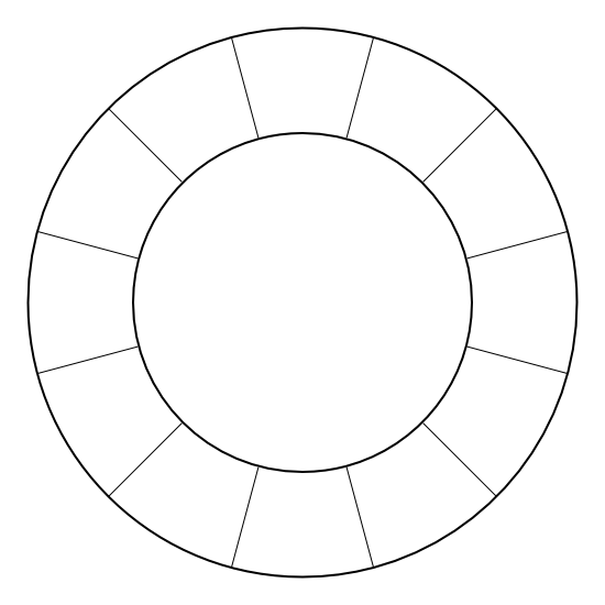 Blank Circle Diagram