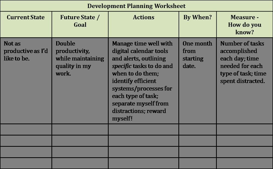 Career Planning Worksheet The Best Worksheets Image Collection
