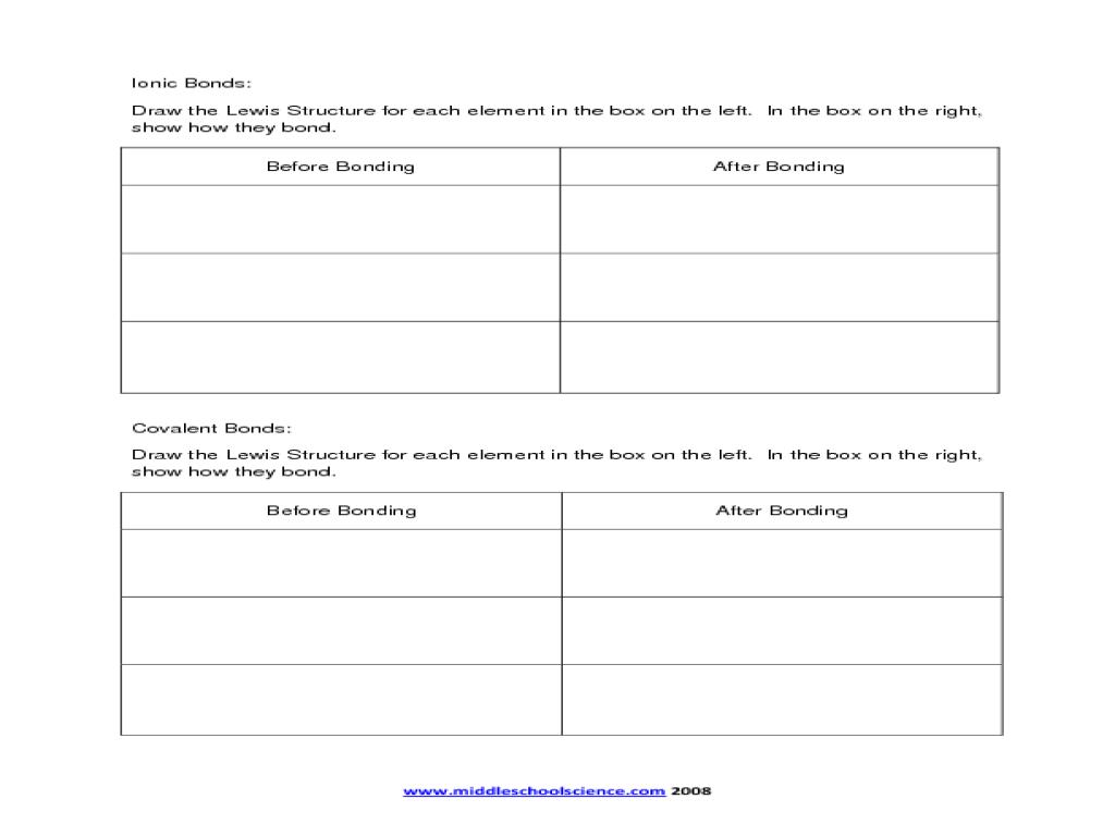 Chemical Bonding Worksheet Answers  Worksheets  Kristawiltbank
