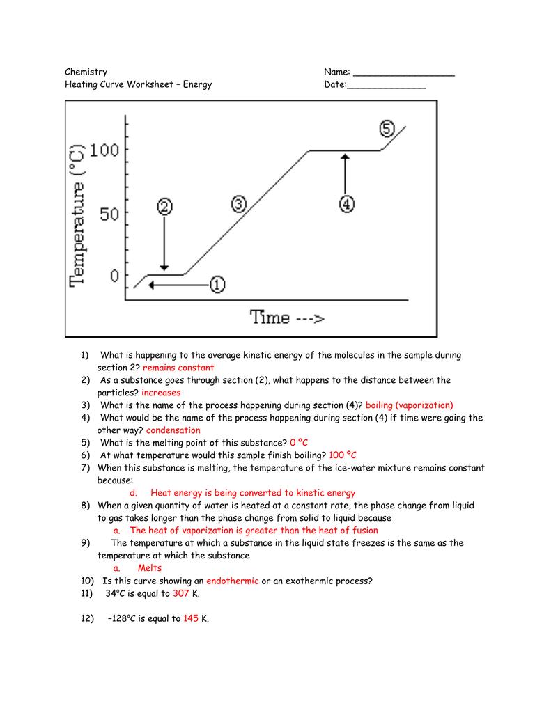 Chemistry Name  Heating Curve Worksheet – Energy