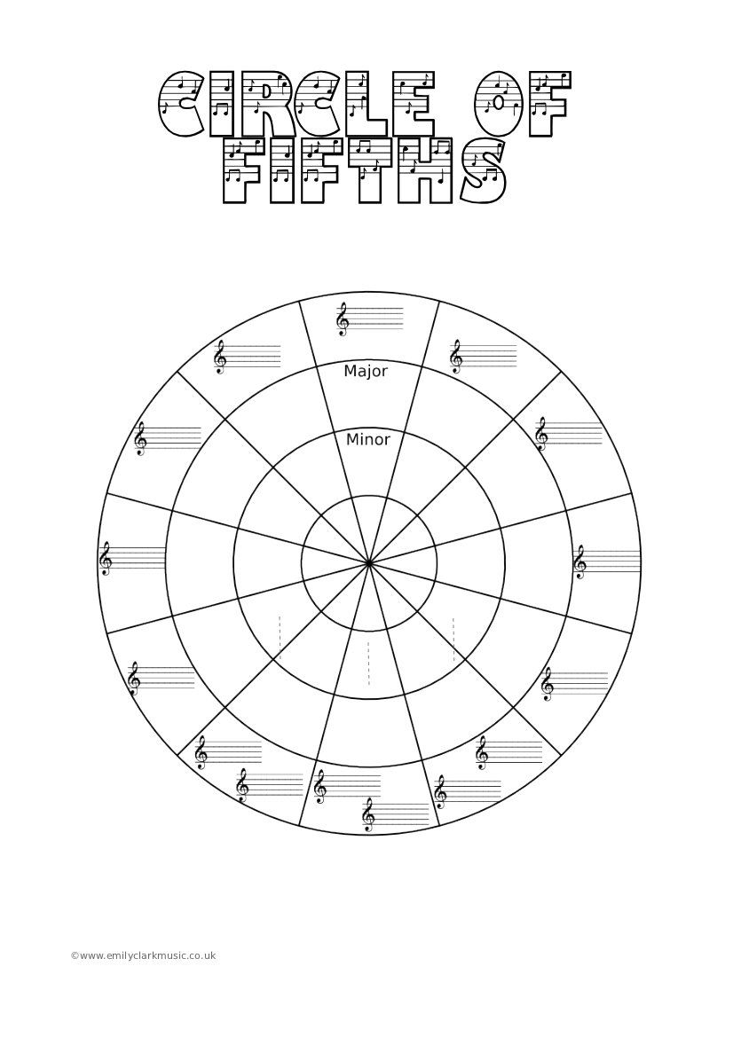 Circle Of Fifths Blank