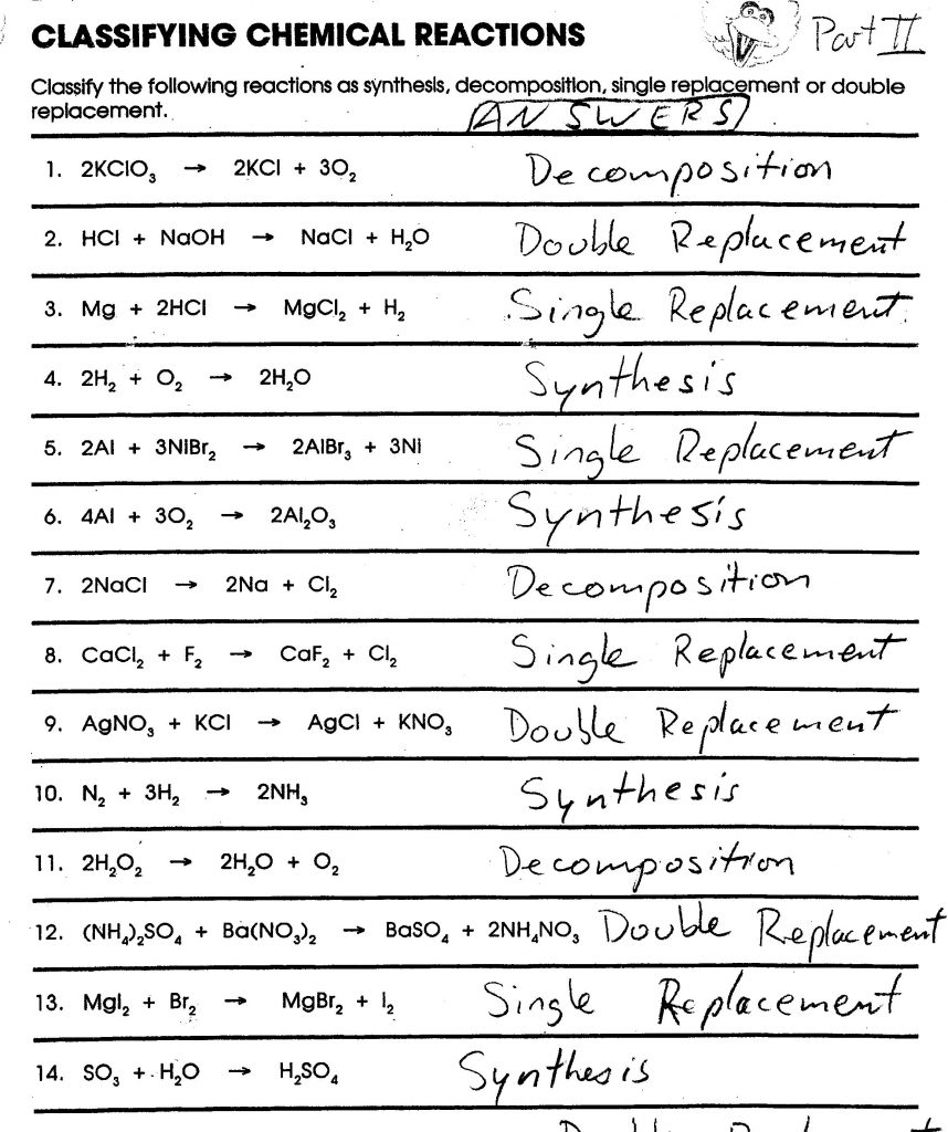 Classifying Chemical Reactions Worksheets