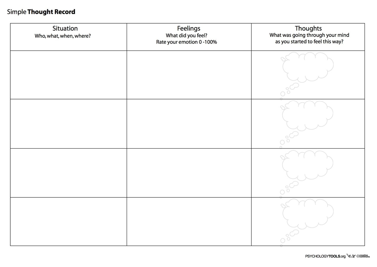 Cognitive Behavioral Therapy Worksheets For Children Worksheets