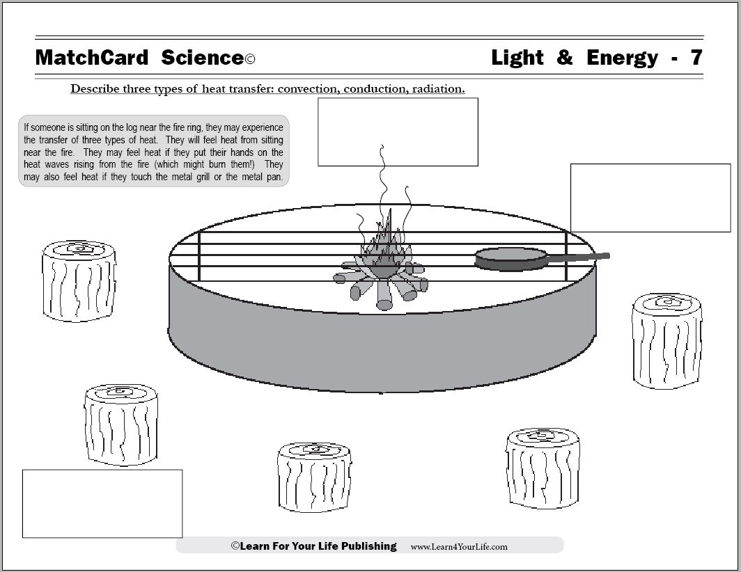 Conduction Convection Radiation Worksheets