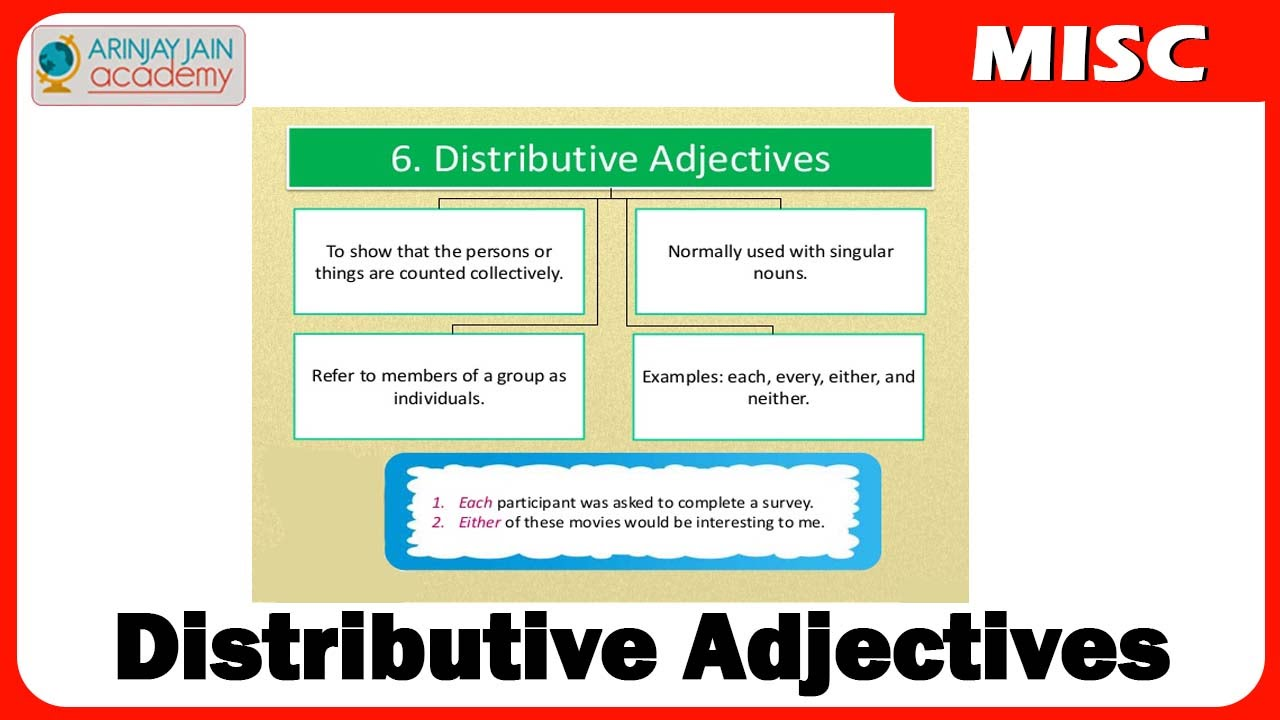 Distributive Adjectives