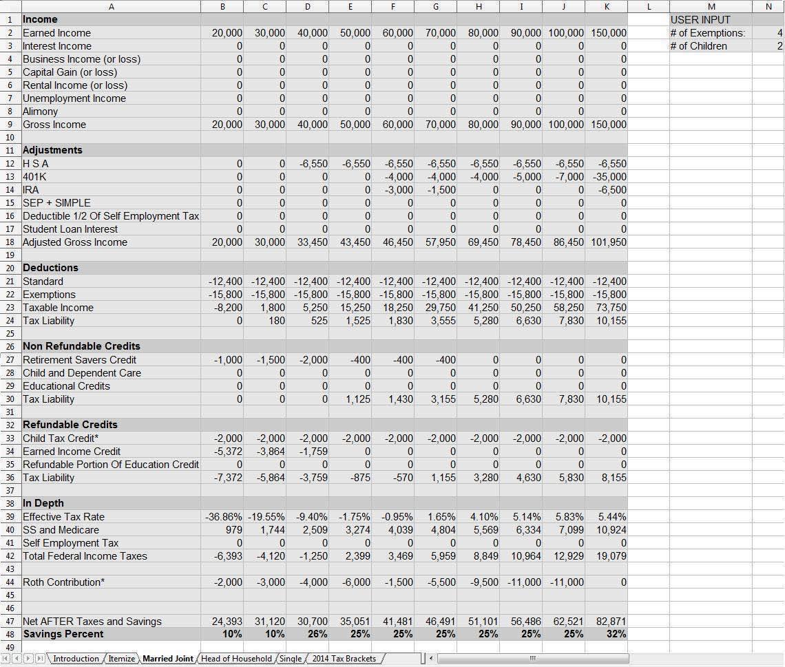 Divorce Financial Worksheet Excel And Divorce Inventory