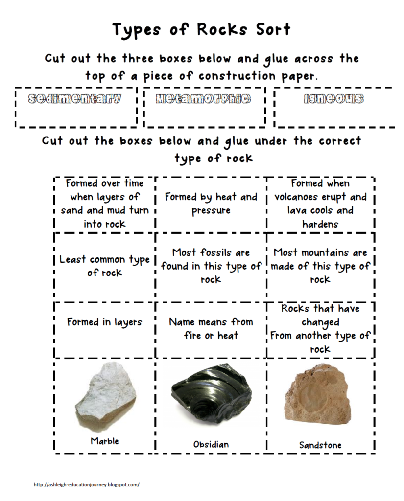 three types of rocks worksheets. Black Bedroom Furniture Sets. Home Design Ideas