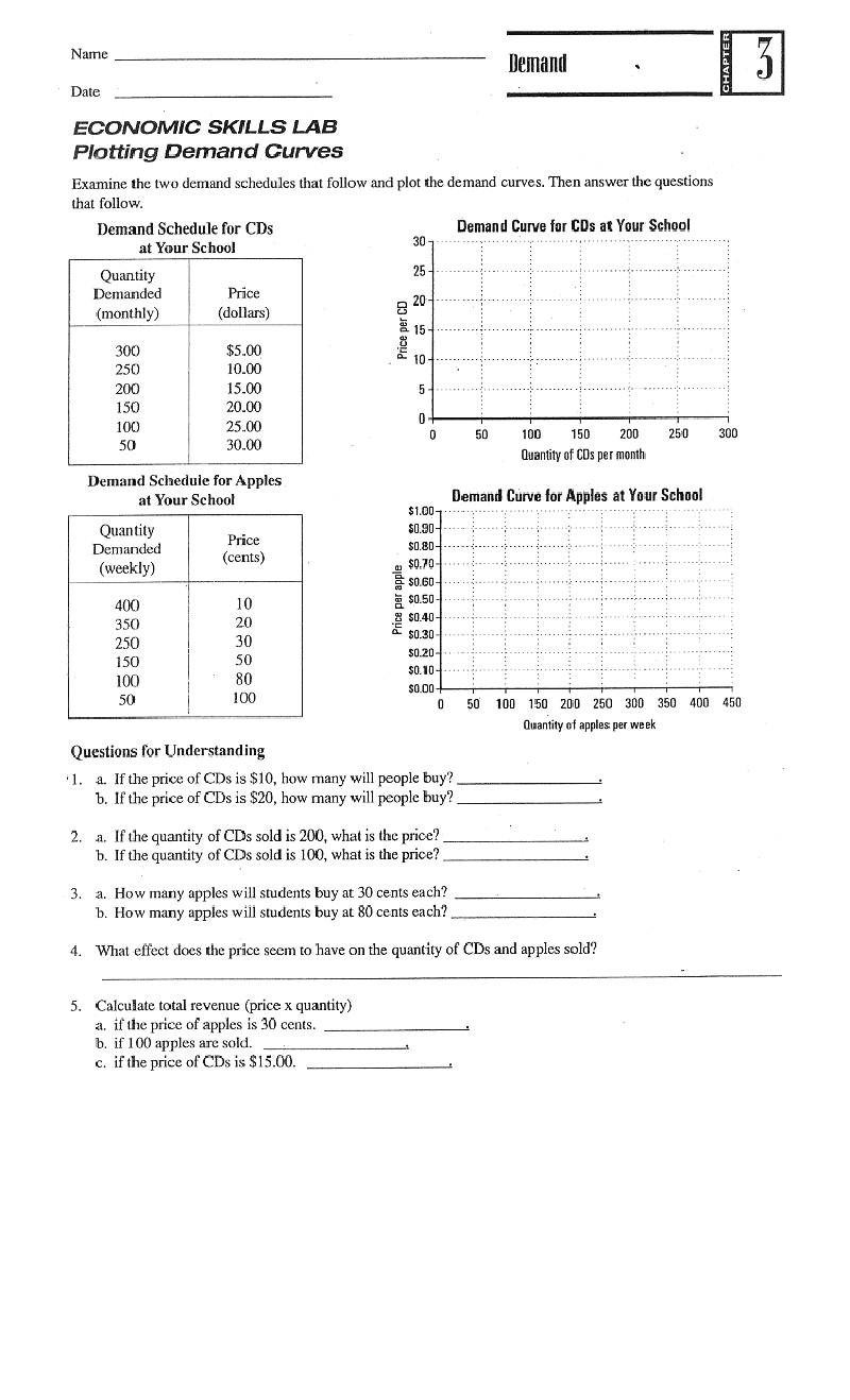 Economics Ss – 7 03 14
