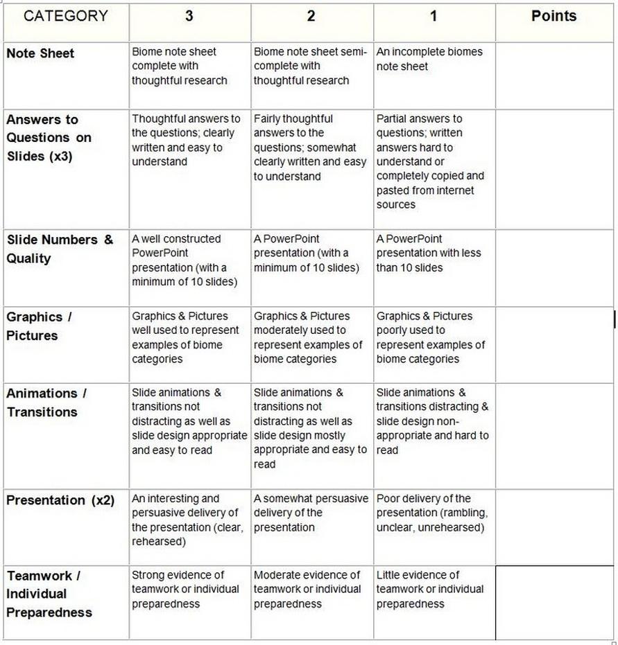 Ecosystem Crossword Puzzle Pdf Biome Worksheet Biomes Dolap