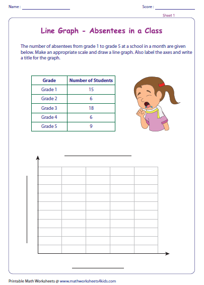 Ideas Collection Graphing Data Worksheets High School In Example
