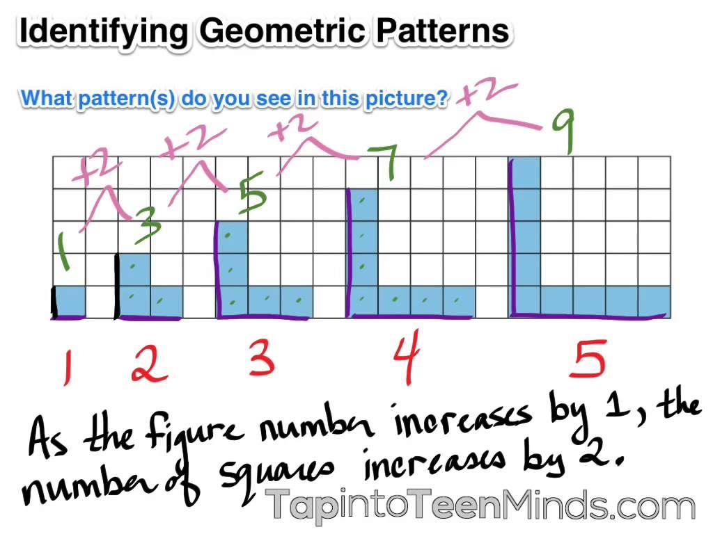 geometric patterns worksheets 6th grade. Black Bedroom Furniture Sets. Home Design Ideas