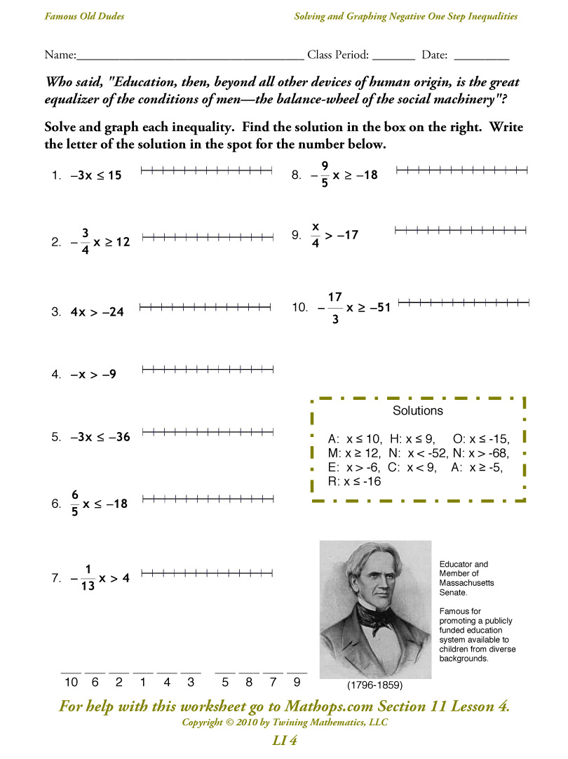 Li 4 Solving And Graphing Negative One Step Inequalities Mathops