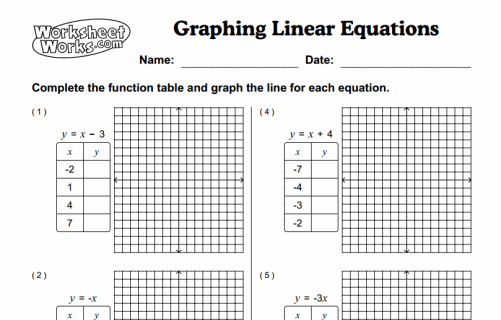 Linear Equations And Their Graphs Worksheet Answers The Best