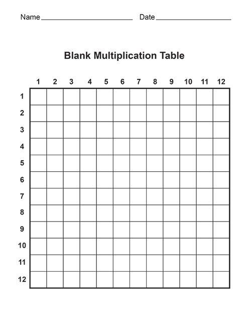 Multiplication Table Worksheets Printable