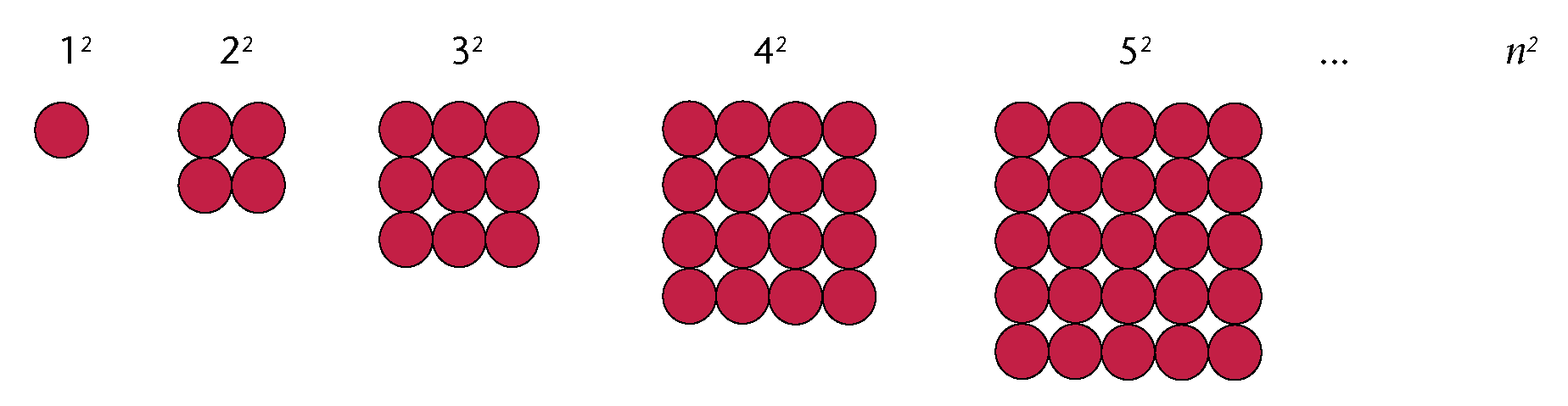 Number And Shape Patterns Worksheets Math 5th Grade Patt