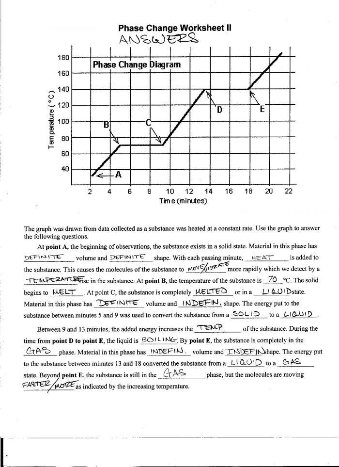 Phase Change Worksheet