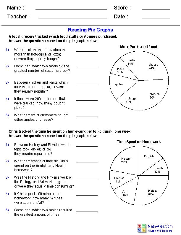 Pie Chart Worksheet Year 7